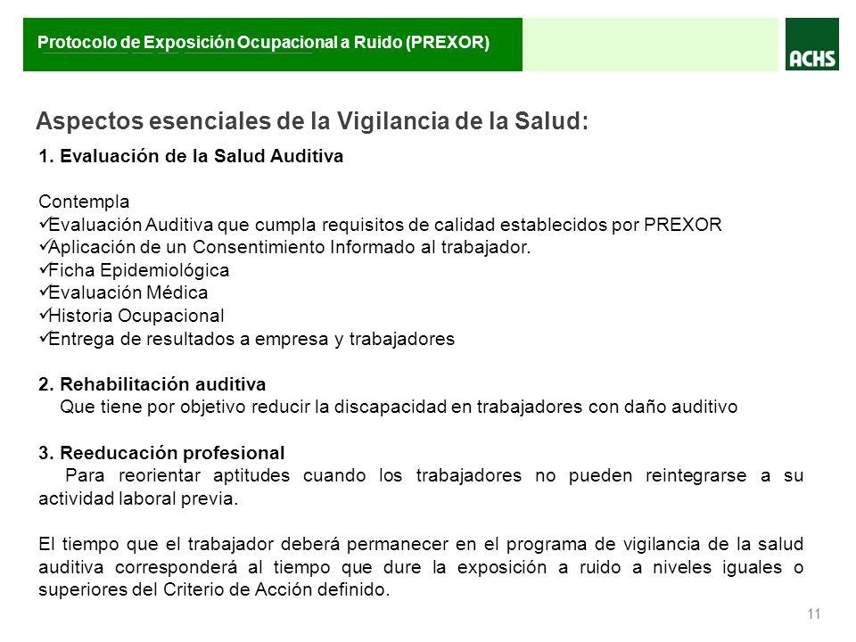 Aspectos esenciales de la Vigilancia de la Salud: