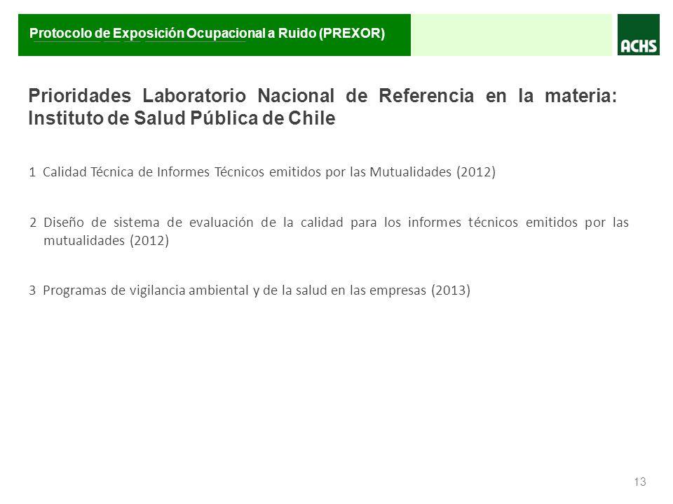 Prioridades Laboratorio Nacional de Referencia en la materia: Instituto de Salud Pública de Chile