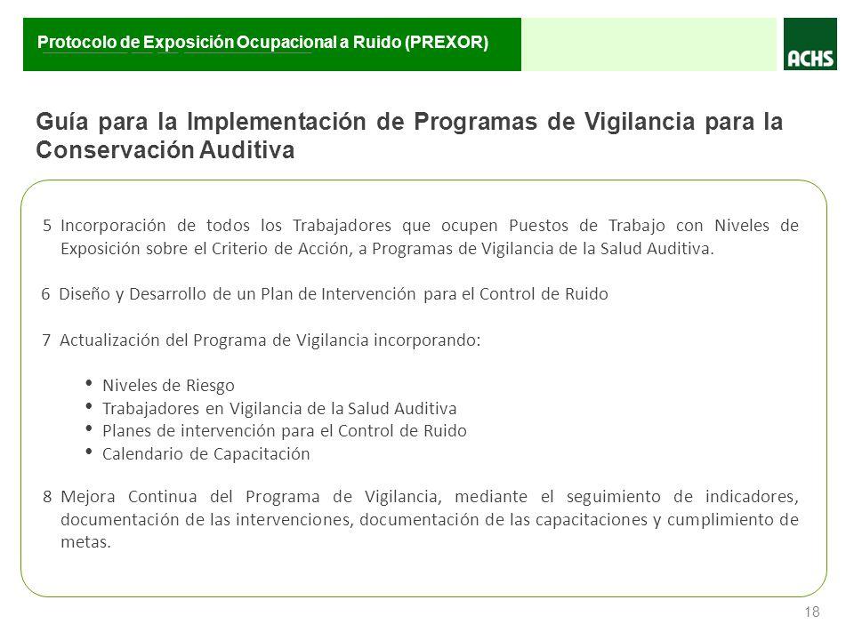 Guía para la Implementación de Programas de Vigilancia para la Conservación Auditiva