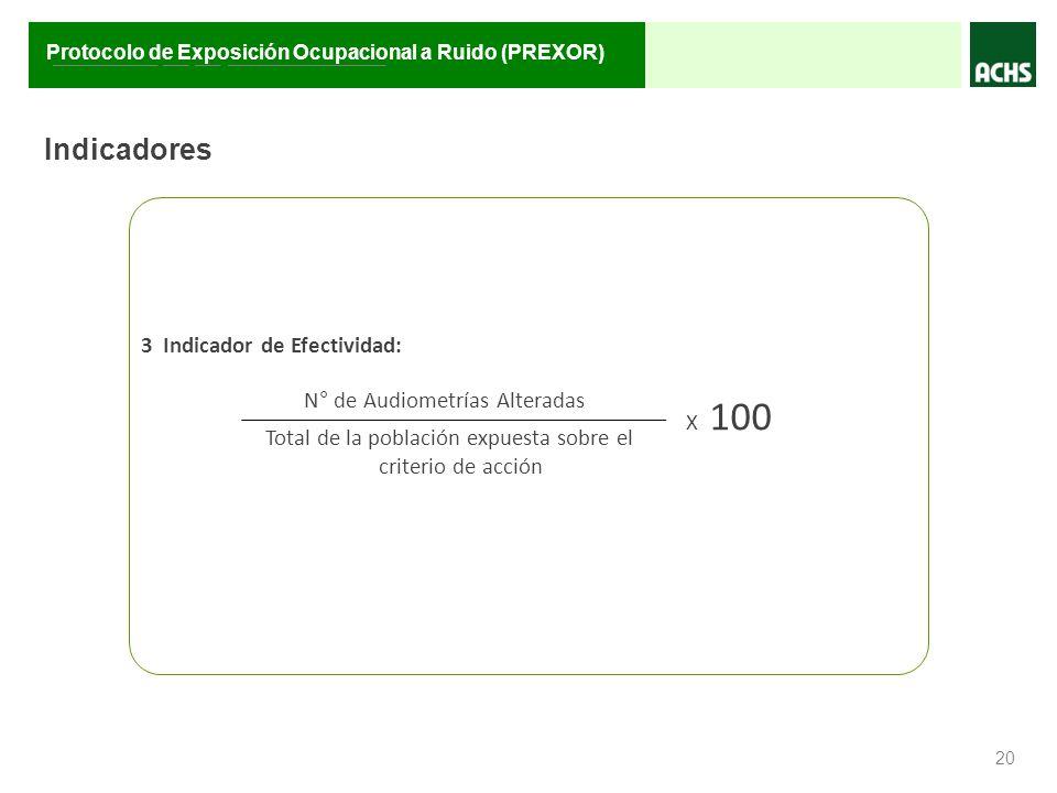 Total de la población expuesta sobre el criterio de acción