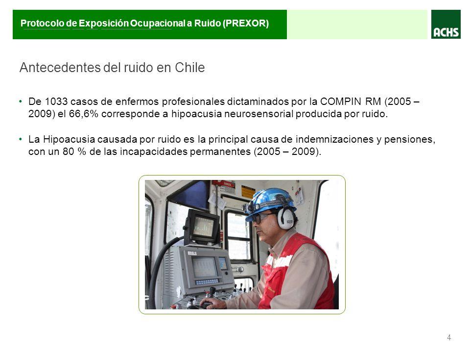 Antecedentes del ruido en Chile