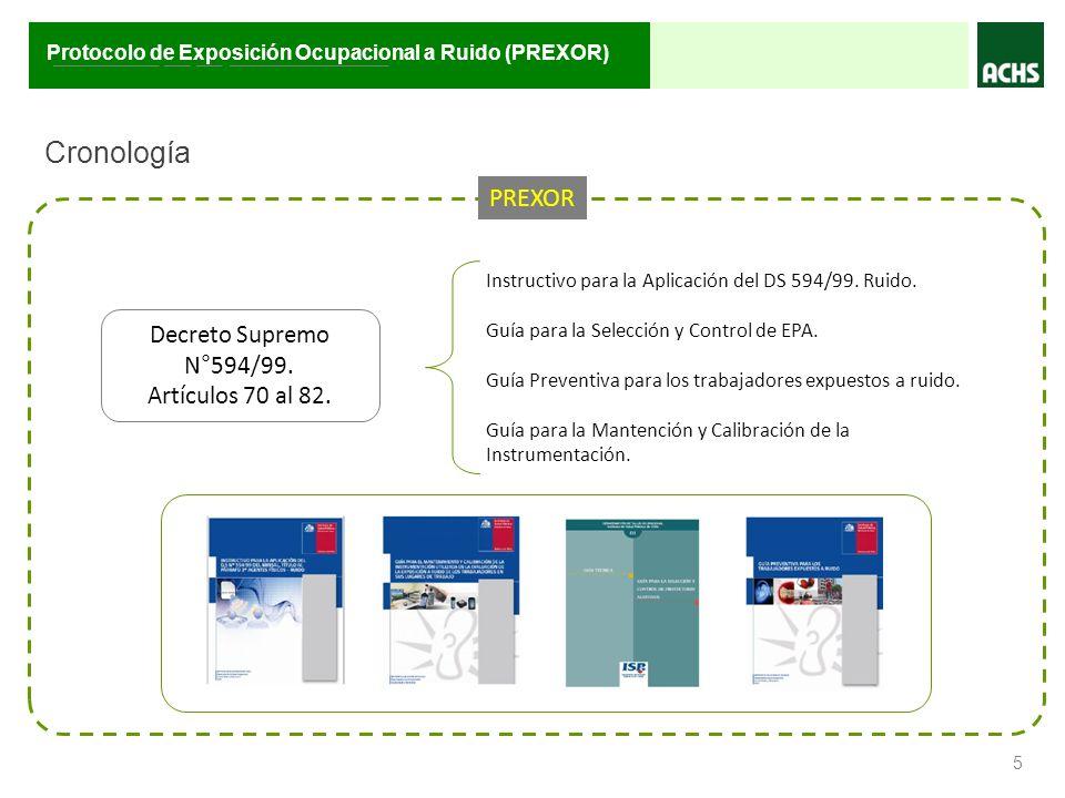 Cronología PREXOR Decreto Supremo N°594/99. Artículos 70 al 82.