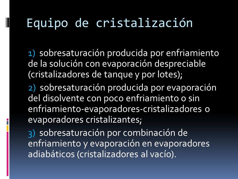 Equipo de cristalización