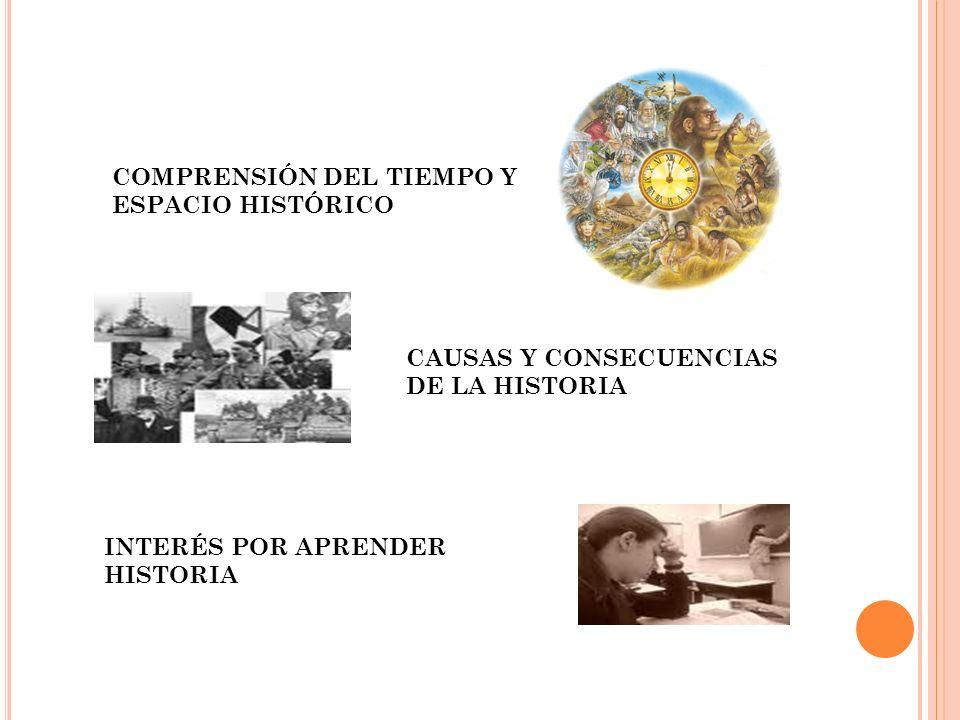 COMPRENSIÓN DEL TIEMPO Y ESPACIO HISTÓRICO