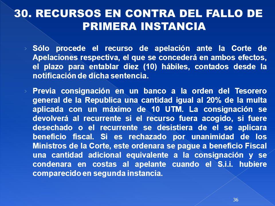 30. RECURSOS EN CONTRA DEL FALLO DE PRIMERA INSTANCIA