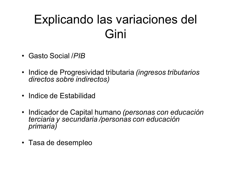 Explicando las variaciones del Gini