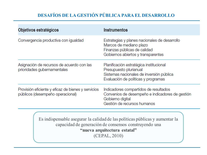 DESAFÍOS DE LA GESTIÓN PÚBLICA PARA EL DESARROLLO