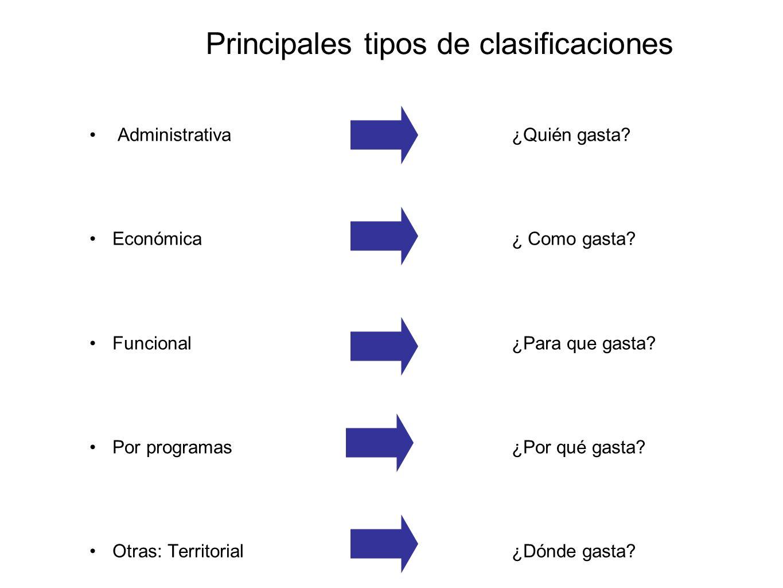 Principales tipos de clasificaciones