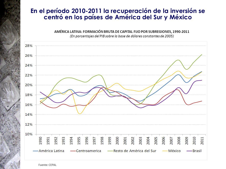 (En porcentajes del PIB sobre la base de dólares constantes de 2005)