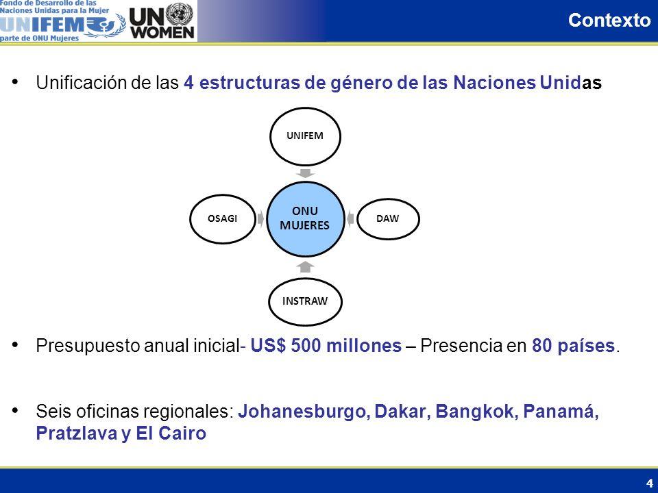 Contexto Unificación de las 4 estructuras de género de las Naciones Unidas. Presupuesto anual inicial- US$ 500 millones – Presencia en 80 países.