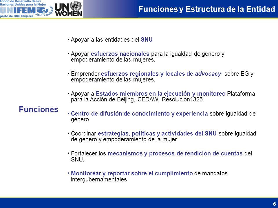 Funciones y Estructura de la Entidad