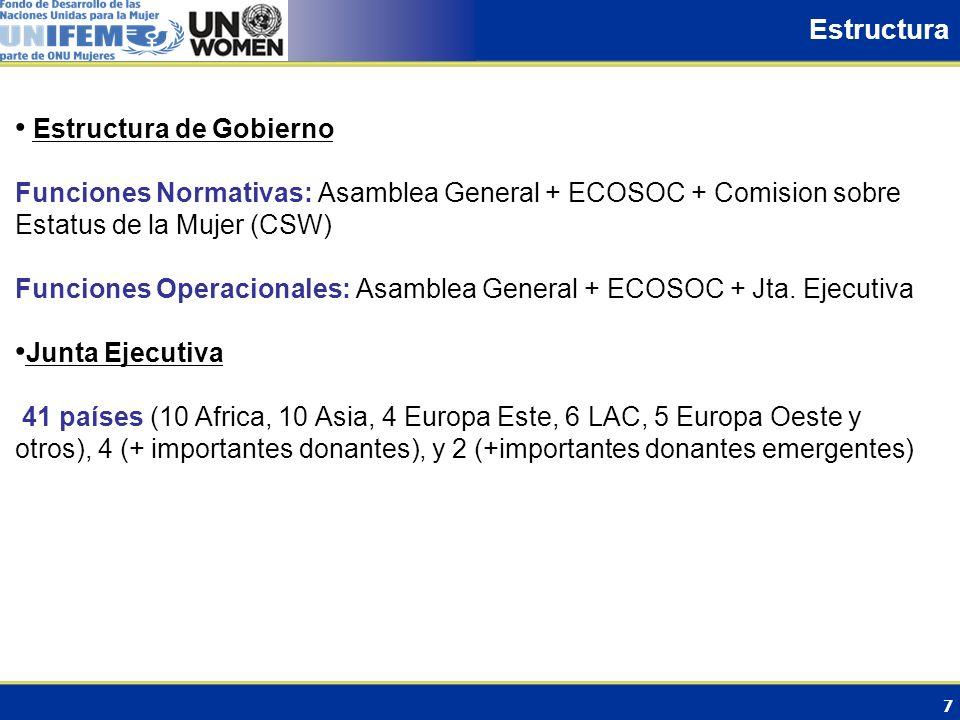 Estructura Estructura de Gobierno