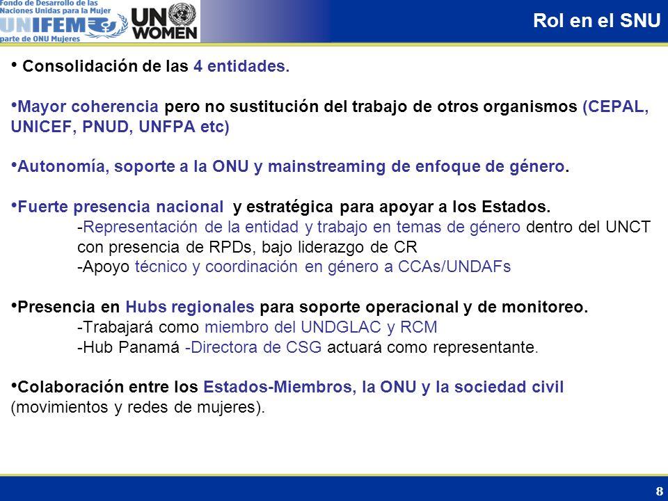 Rol en el SNU Consolidación de las 4 entidades.