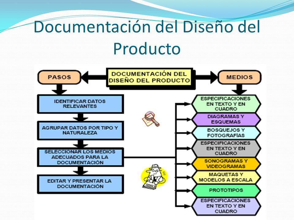 Documentación del Diseño del Producto