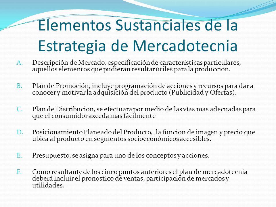 Elementos Sustanciales de la Estrategia de Mercadotecnia