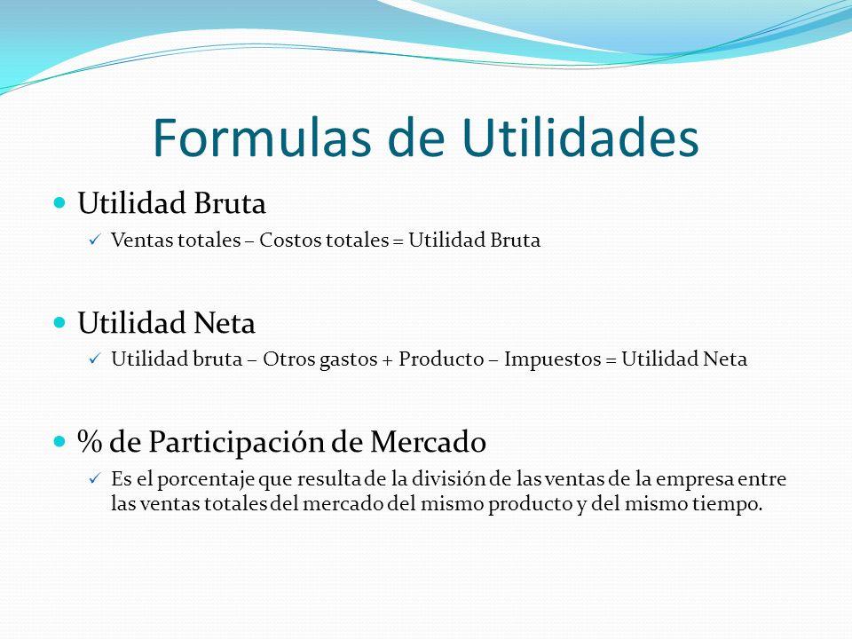 Formulas de Utilidades