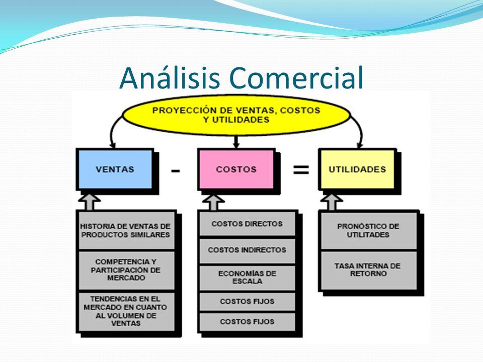 Análisis Comercial