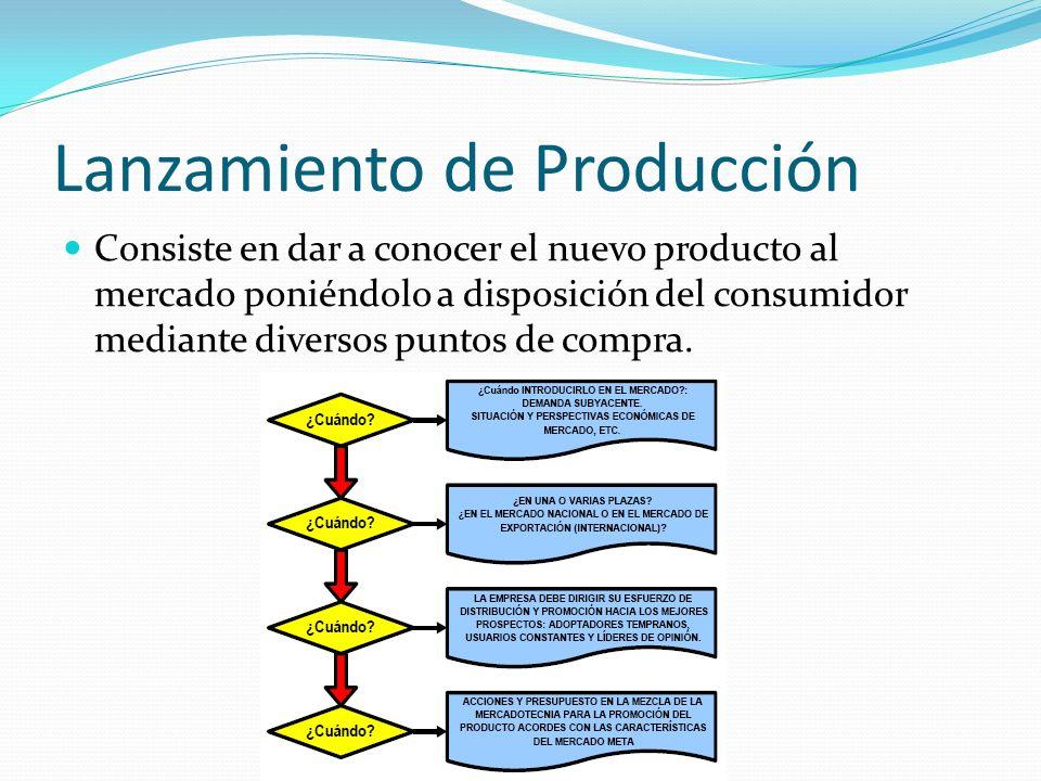 Lanzamiento de Producción
