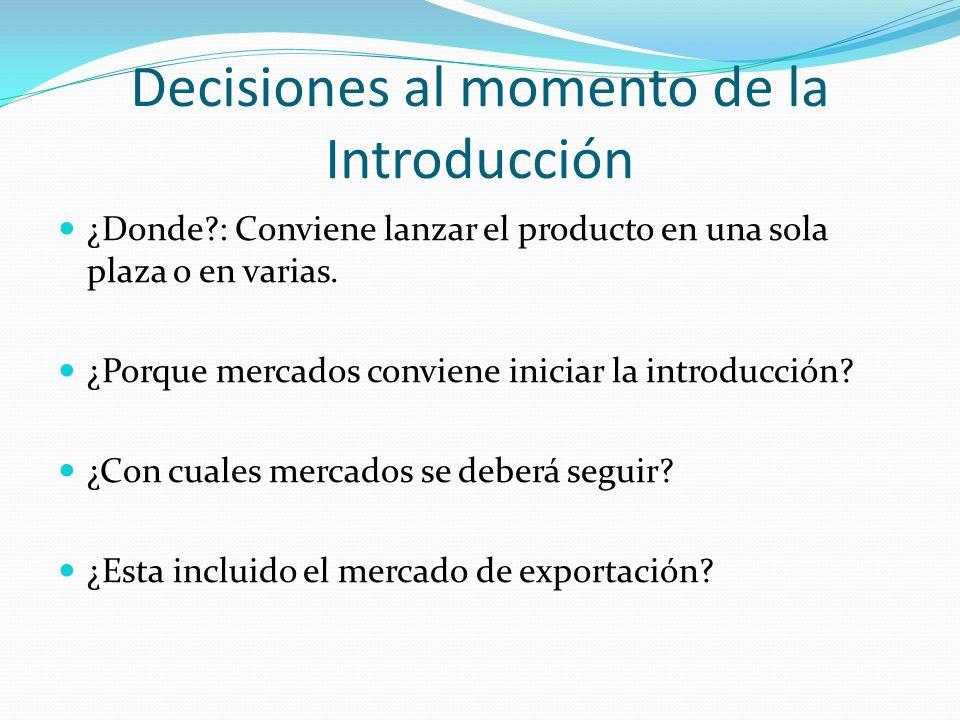 Decisiones al momento de la Introducción