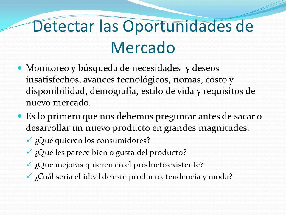 Detectar las Oportunidades de Mercado