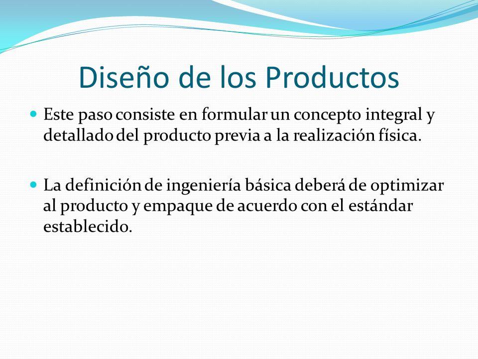 Diseño de los Productos