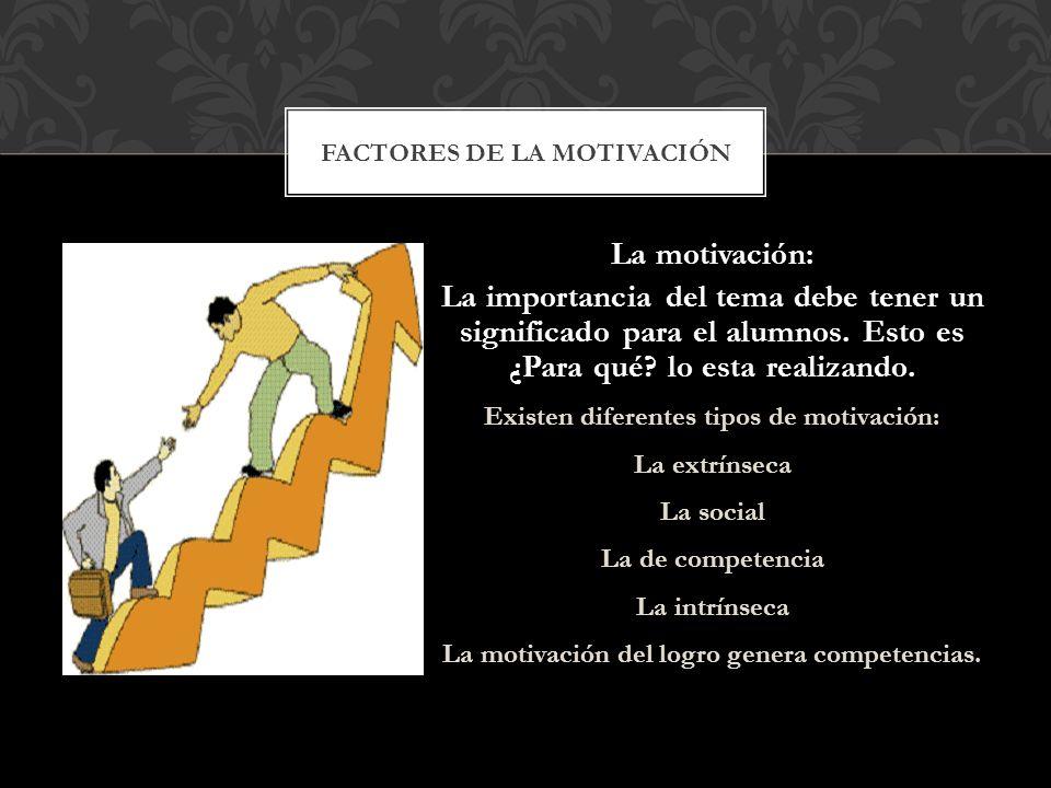 Factores de la motivación