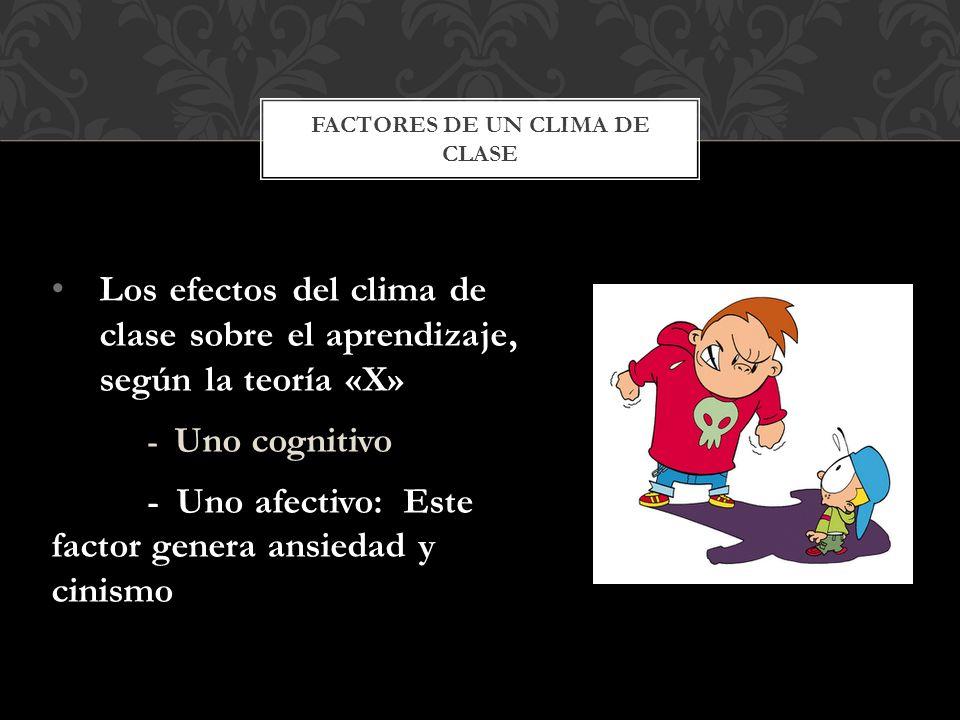 Factores de un clima de clase