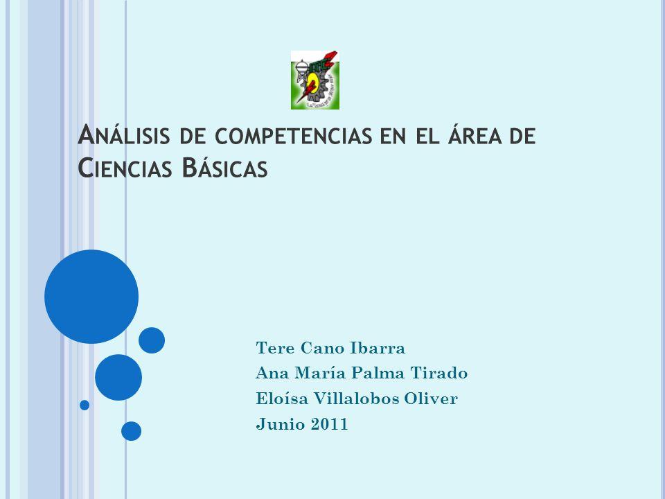 Análisis de competencias en el área de Ciencias Básicas