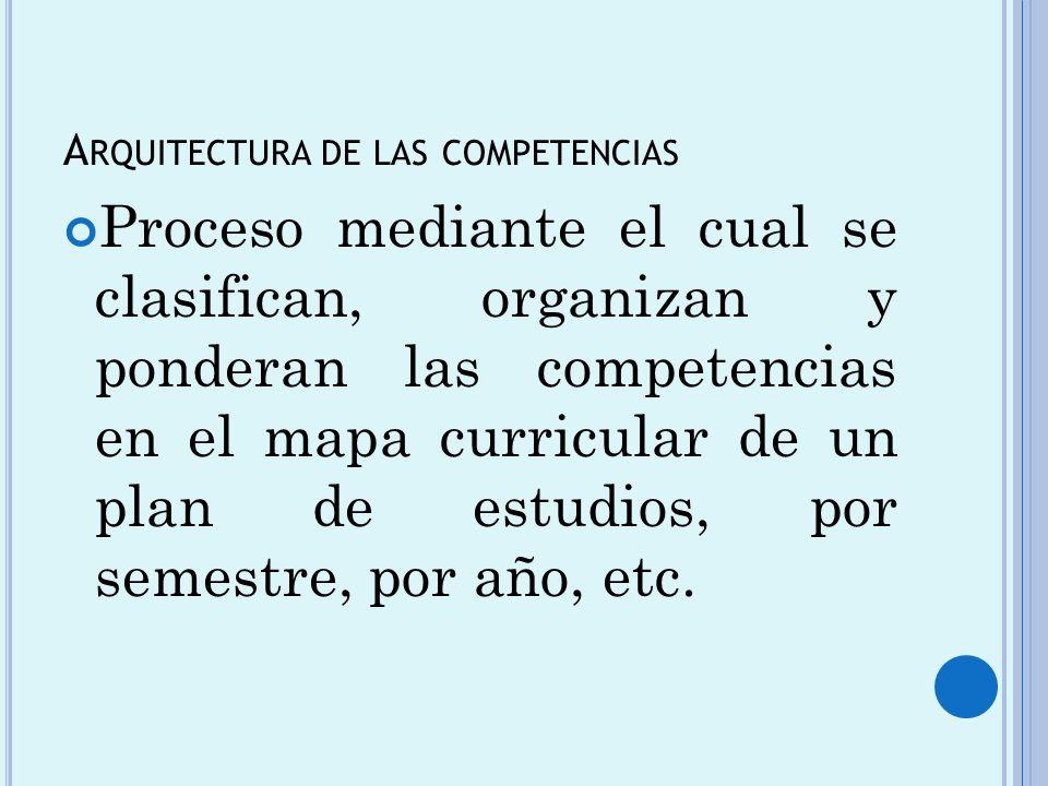 Arquitectura de las competencias