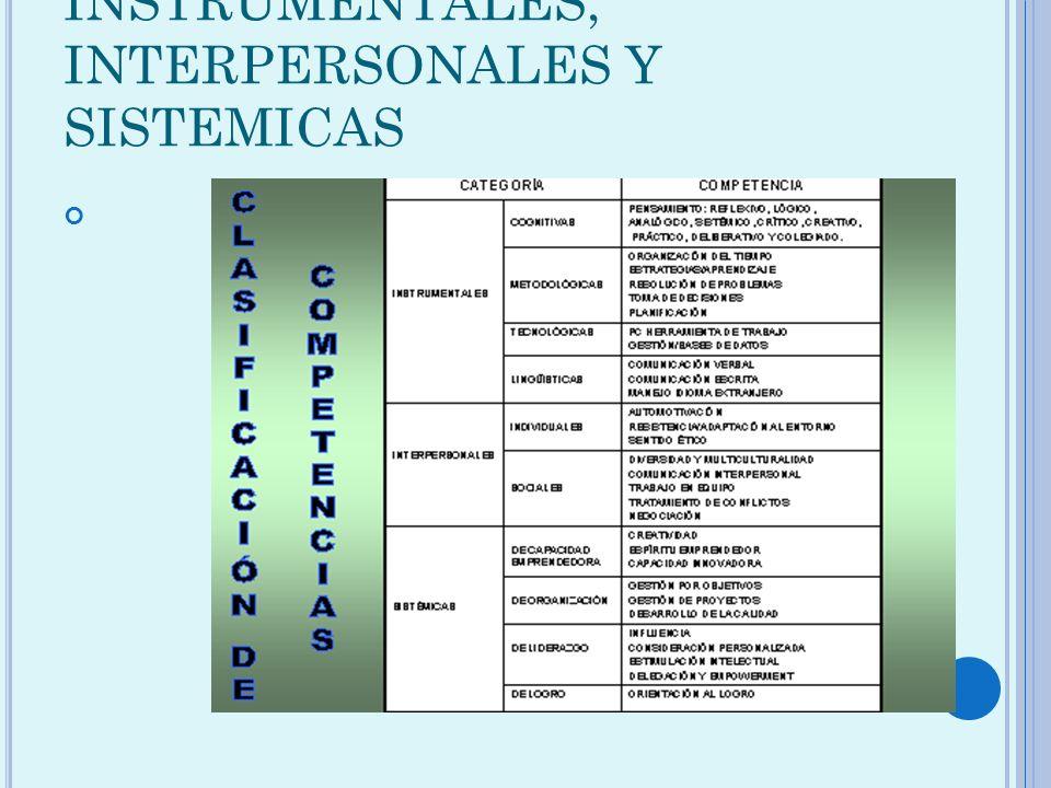 INSTRUMENTALES, INTERPERSONALES Y SISTEMICAS