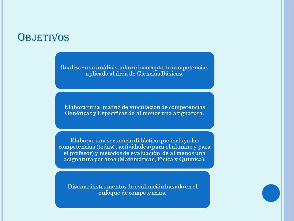 Objetivos Realizar una análisis sobre el concepto de competencias aplicado al área de Ciencias Básicas.