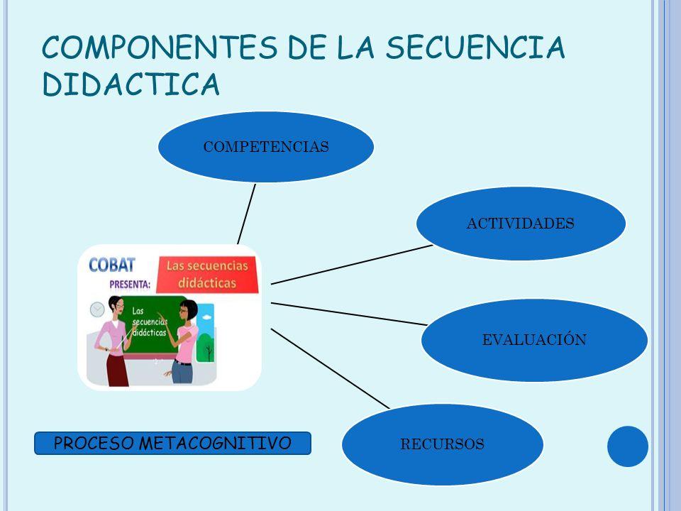 COMPONENTES DE LA SECUENCIA DIDACTICA