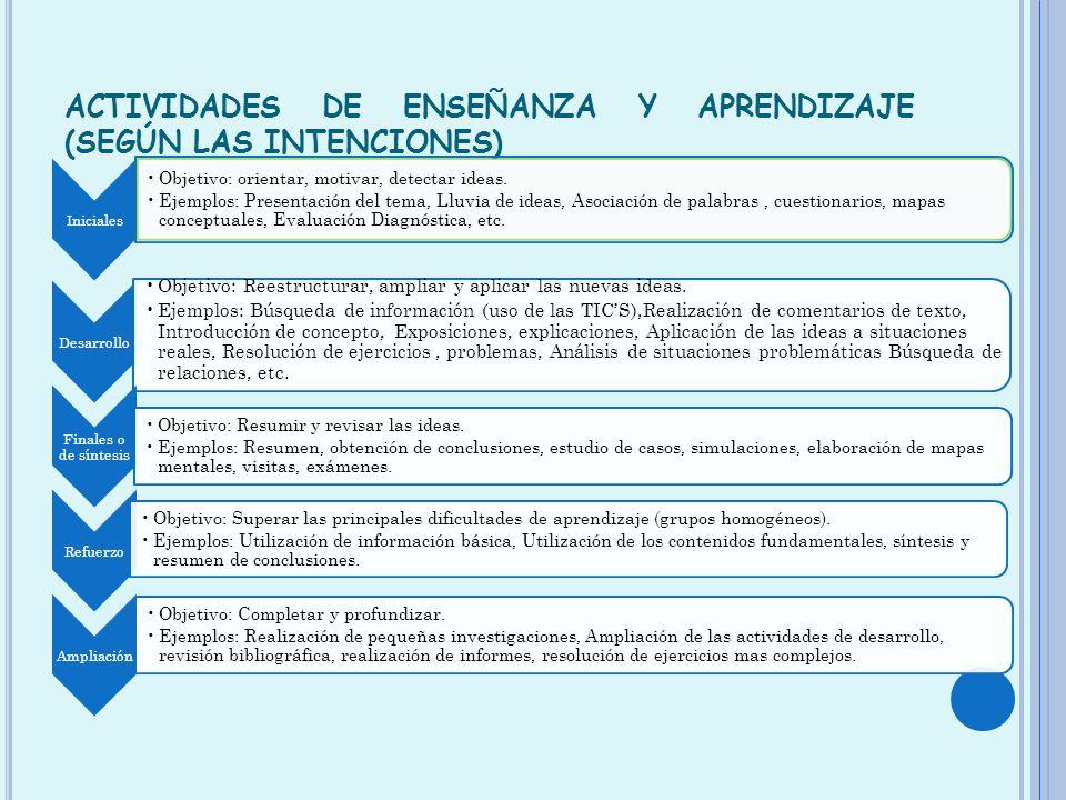 ACTIVIDADES DE ENSEÑANZA Y APRENDIZAJE (SEGÚN LAS INTENCIONES)