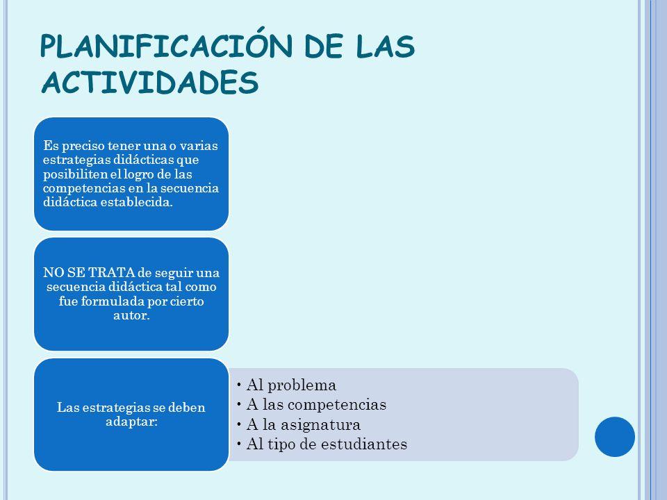 PLANIFICACIÓN DE LAS ACTIVIDADES