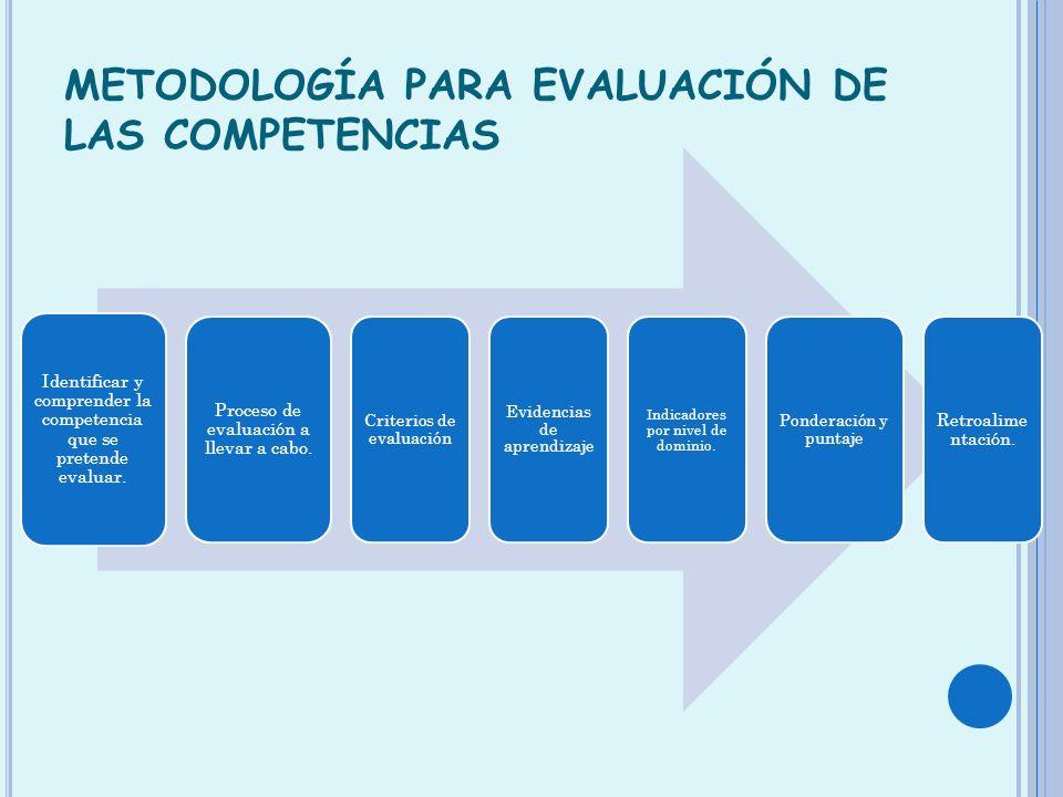 METODOLOGÍA PARA EVALUACIÓN DE LAS COMPETENCIAS
