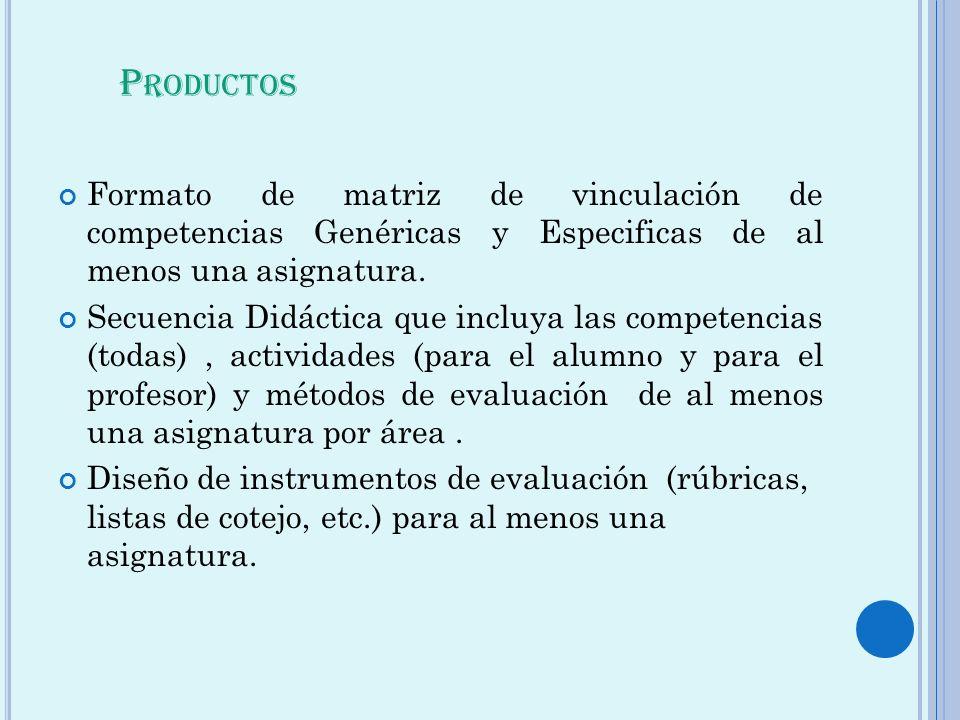 Productos Formato de matriz de vinculación de competencias Genéricas y Especificas de al menos una asignatura.
