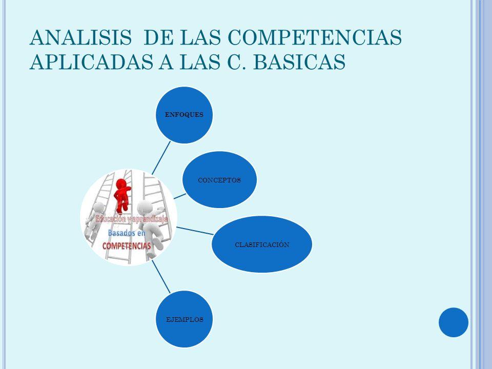 ANALISIS DE LAS COMPETENCIAS APLICADAS A LAS C. BASICAS