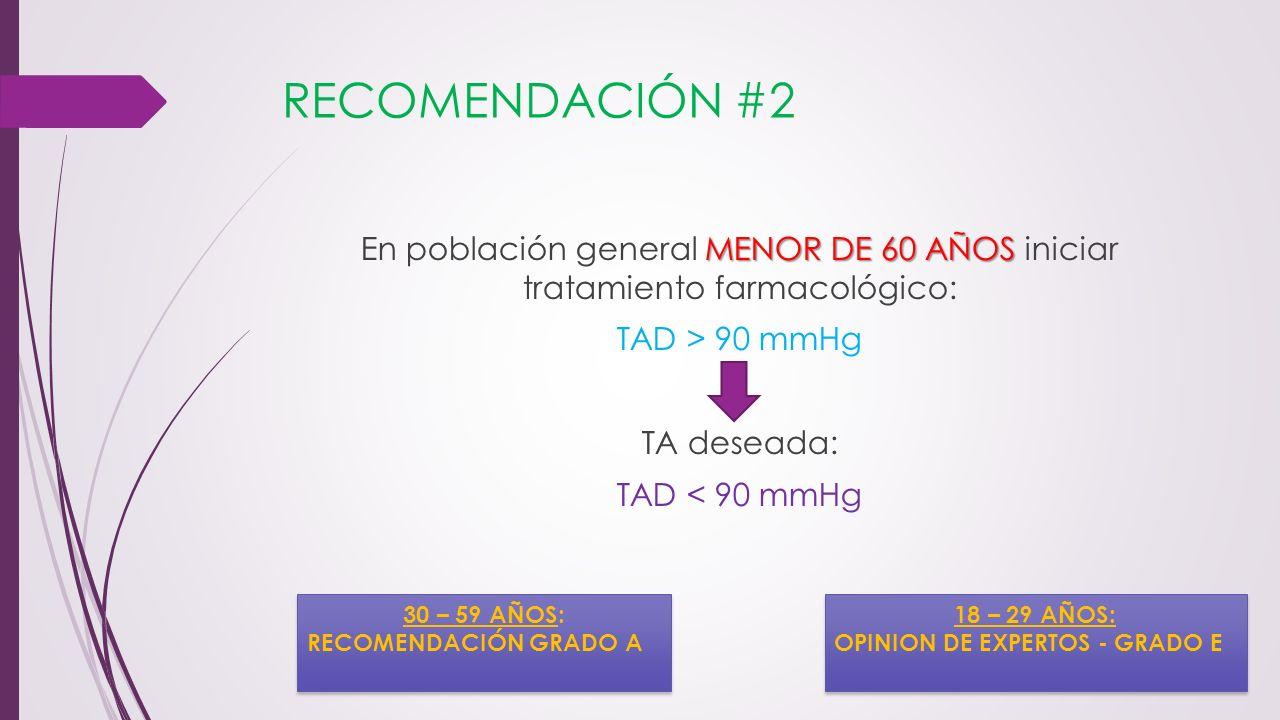 RECOMENDACIÓN #2 En población general MENOR DE 60 AÑOS iniciar tratamiento farmacológico: TAD > 90 mmHg TA deseada: TAD < 90 mmHg