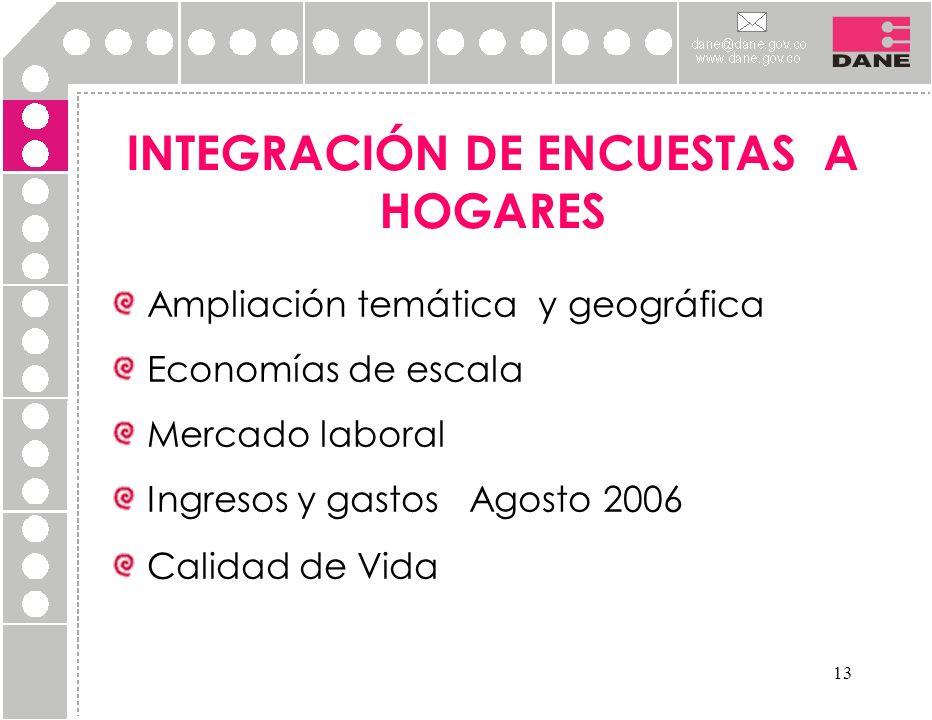 INTEGRACIÓN DE ENCUESTAS A HOGARES