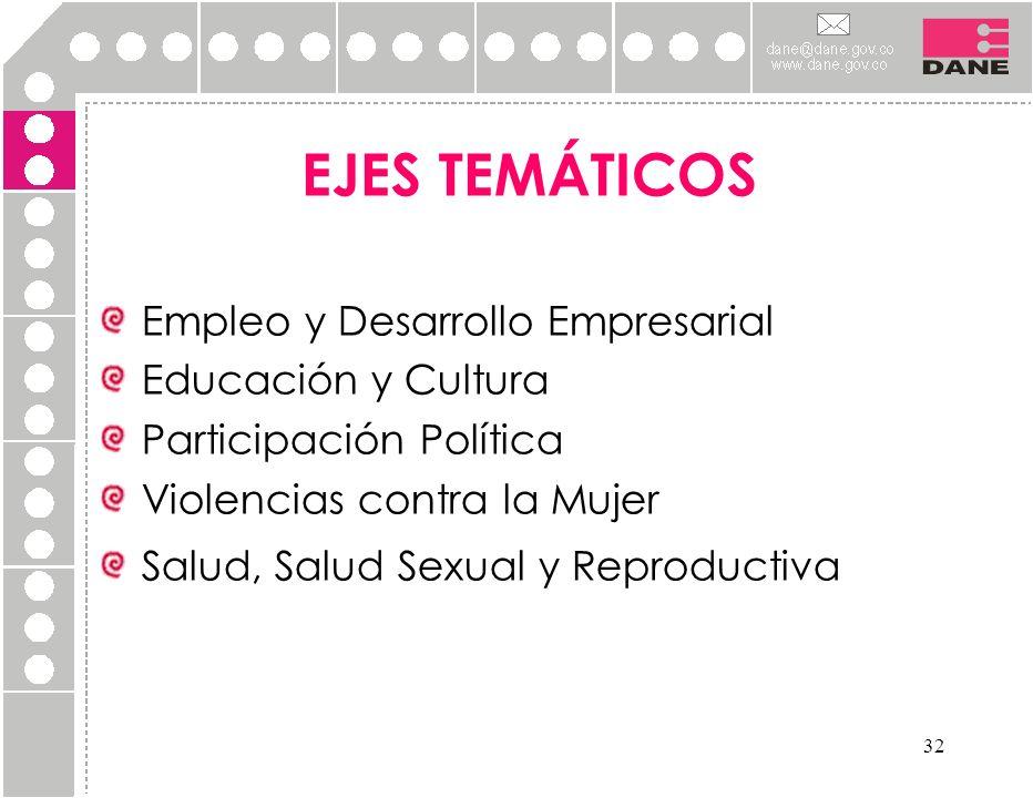 EJES TEMÁTICOS Empleo y Desarrollo Empresarial Educación y Cultura