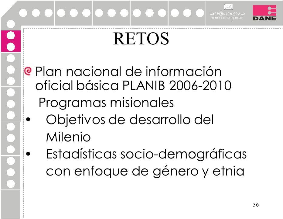 RETOS Plan nacional de información oficial básica PLANIB 2006-2010