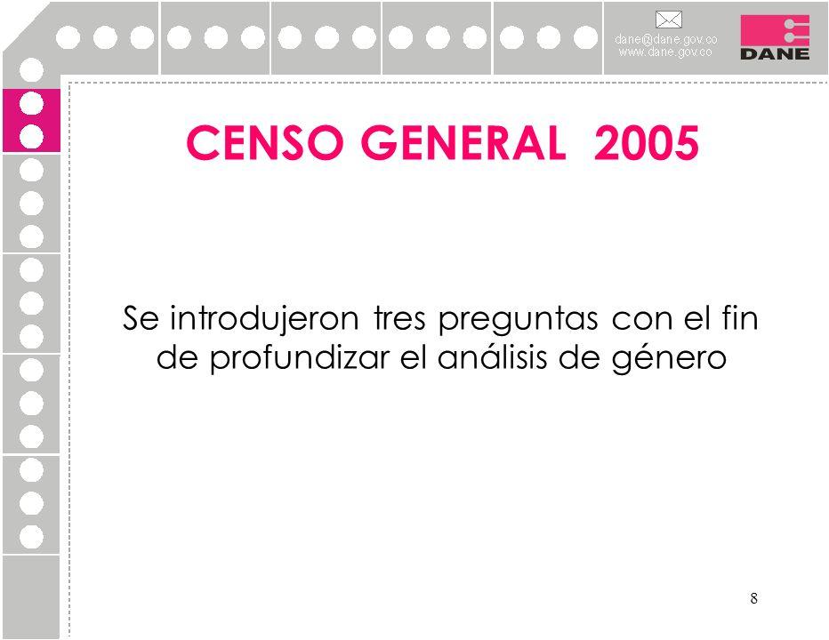 CENSO GENERAL 2005 Se introdujeron tres preguntas con el fin de profundizar el análisis de género