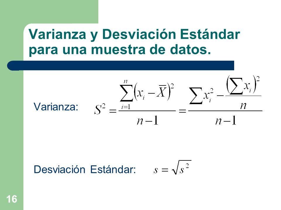 Varianza y Desviación Estándar para una muestra de datos.