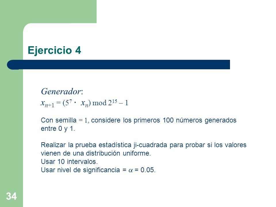 Ejercicio 4 Generador: xn+1 = (57 ・xn) mod 215 – 1