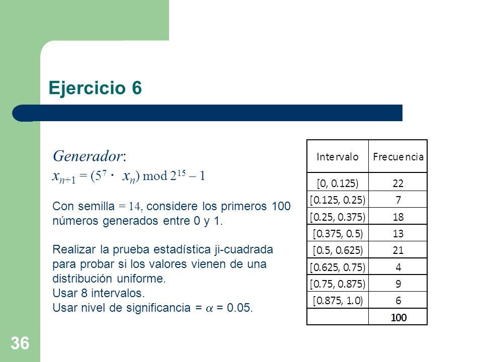 Ejercicio 6 Generador: xn+1 = (57 ・xn) mod 215 – 1
