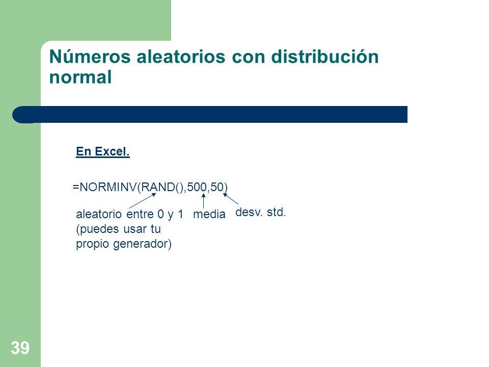 Números aleatorios con distribución normal