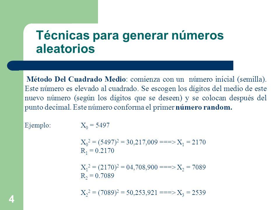 Técnicas para generar números aleatorios