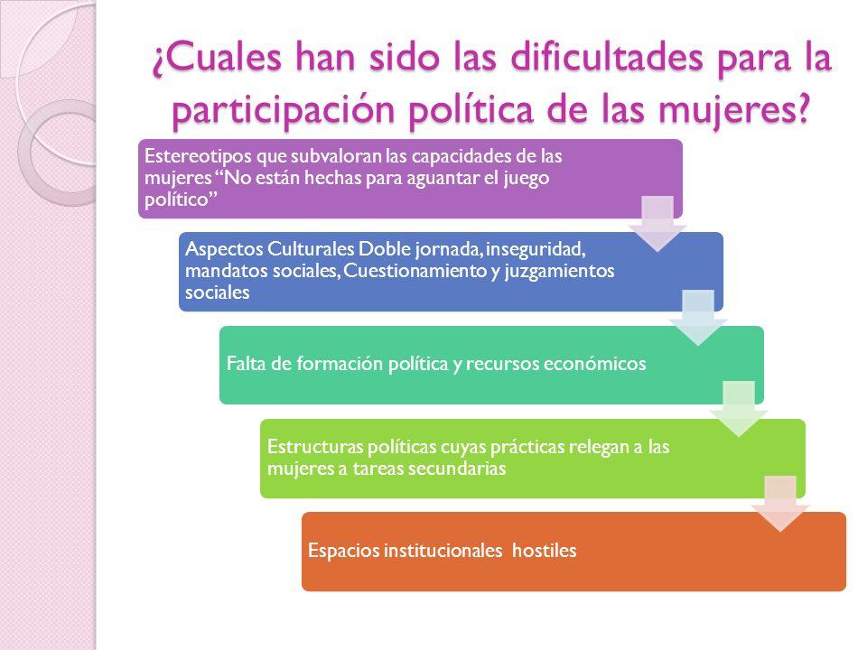 ¿Cuales han sido las dificultades para la participación política de las mujeres