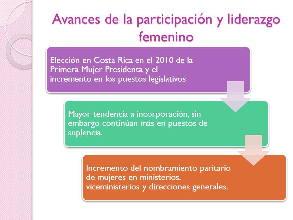 Avances de la participación y liderazgo femenino
