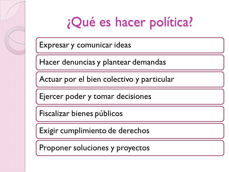 ¿Qué es hacer política Expresar y comunicar ideas